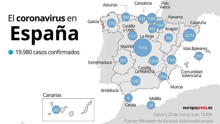 Ya son más de 1.000 los muertos por coronavirus en España