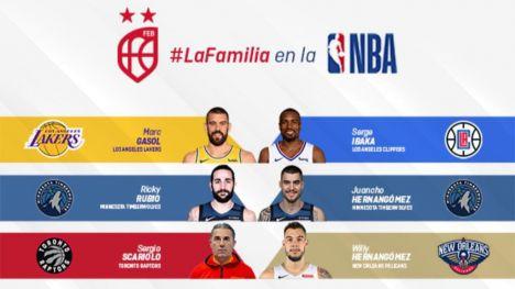 Españoles en la nueva temporada de la NBA