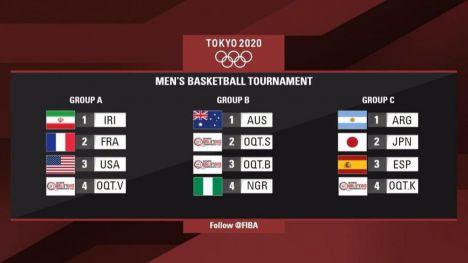 Estos son los rivales de España en la primera fase de los Juegos Olímpicos de Tokio