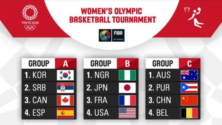 Japón (masculino) y Corea del Sur (femenino) los contrincantes de España en los Juegos Olímpicos