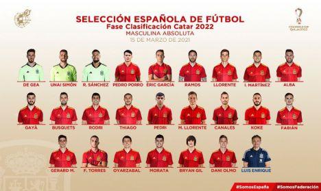 Esta es la lista de convocados de España para los próximos compromisos internacionales