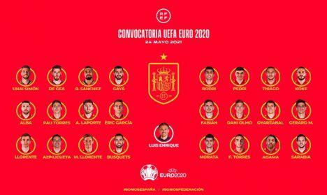 Convocatoria de la Selección española para la EURO 2020