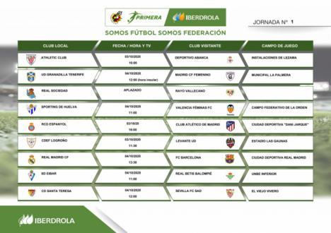 Estos son los horarios de la jornada inaugural de Primera Iberdrola